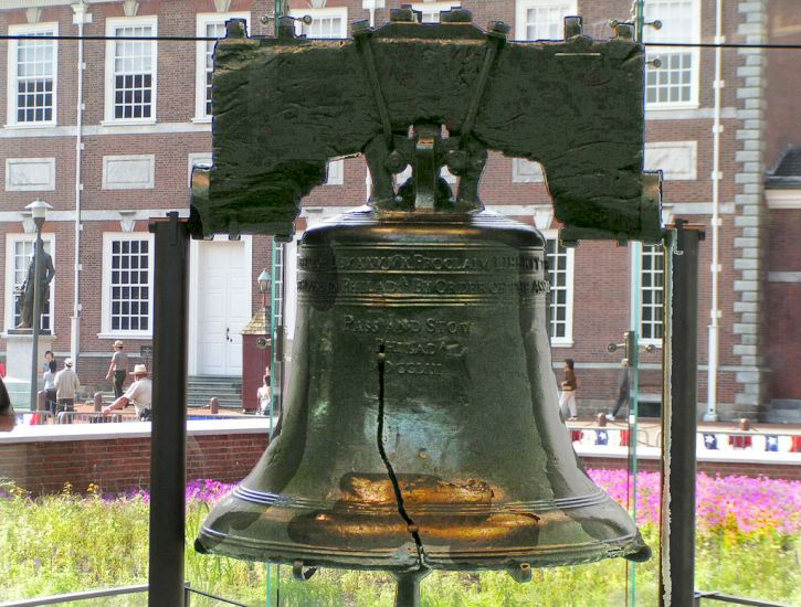 Pennsylvania: Independence National Park and the Liberty Bell
