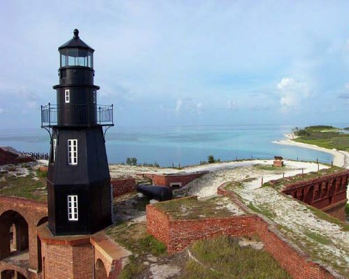 Top 10 Tourist Attractions in Key West, Florida